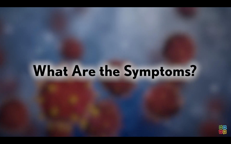 Coronavirus - Symptoms and Getting Checked (COVID-19) Updated 41520