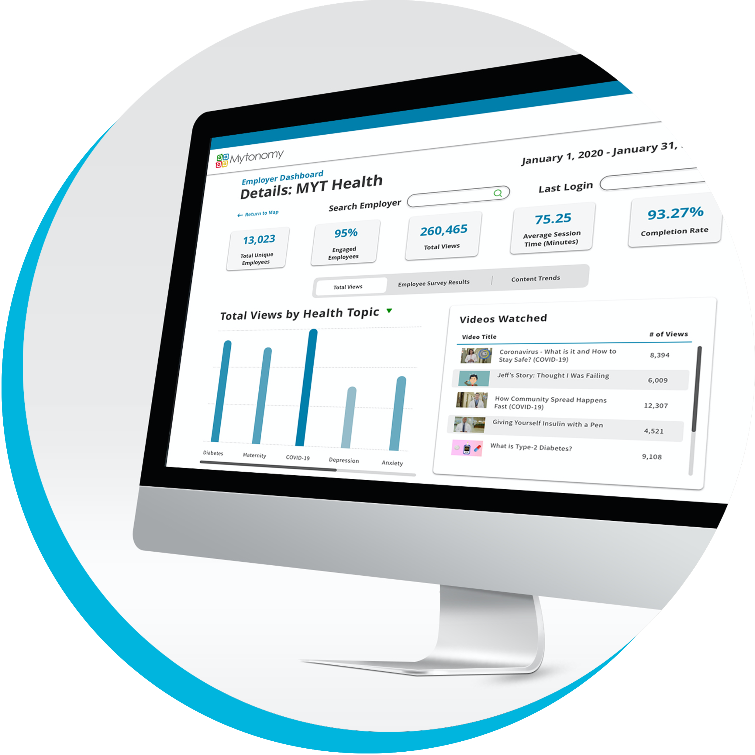 analytics dashboard_blue boarder