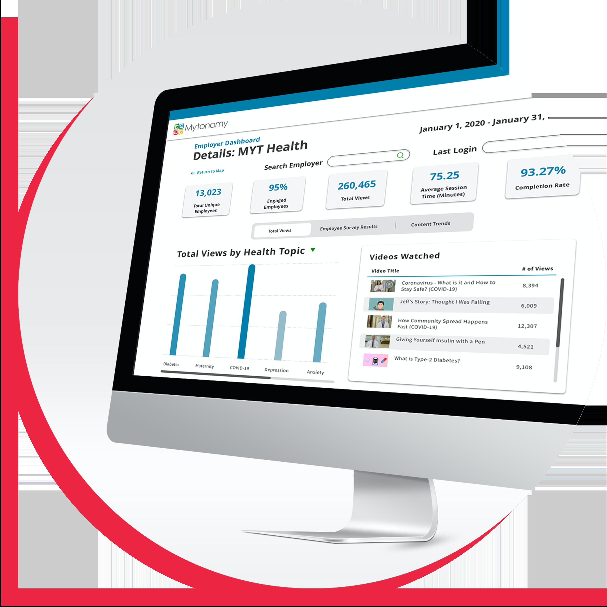 analytics dashboard_red boarder-1